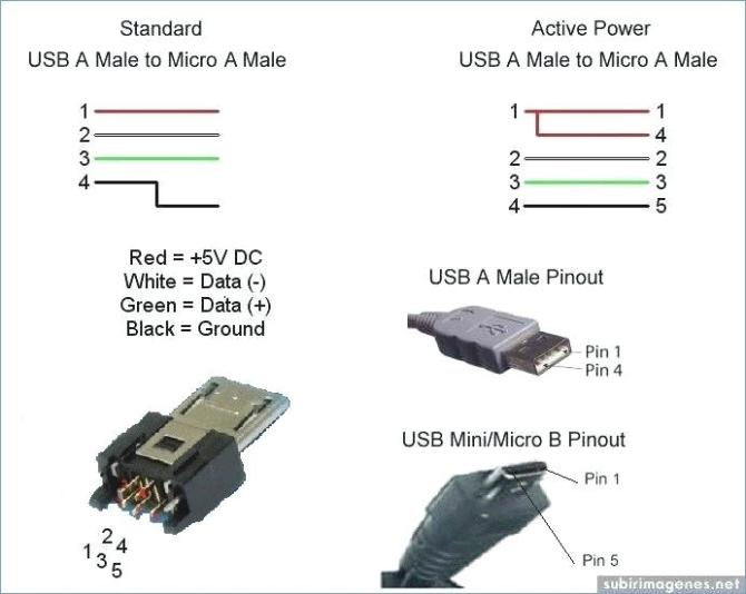 micro usb wiring diagram pinout  land rover defender rear