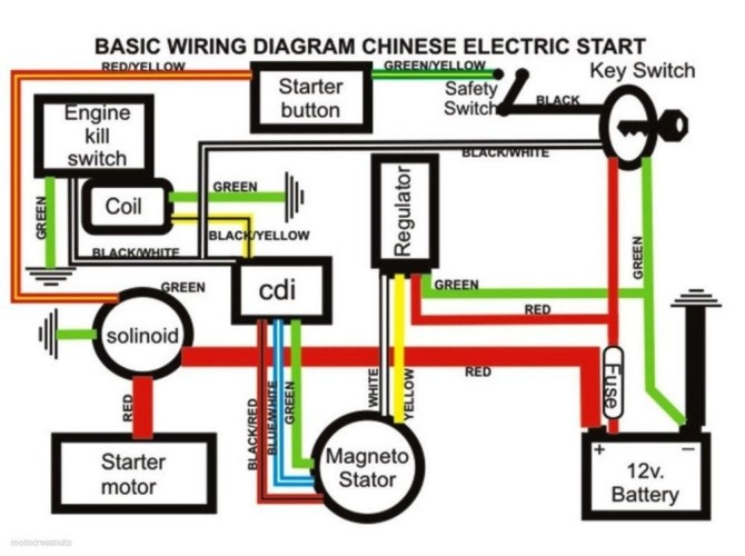 wiring diagram 110cc chinese atv  gs1100e wiring diagram