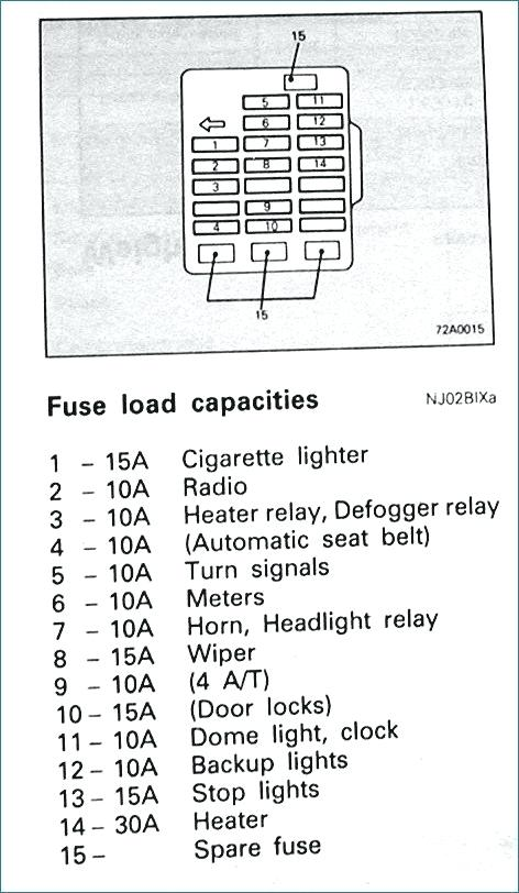 2001 mitsubishi montero sport fuse box / solved looking for a diagram of  the fuses for the 2000 mitsubishi fixya - precision japanese engineering  helped contribute to its longevity, but even the  mapquest driving directions