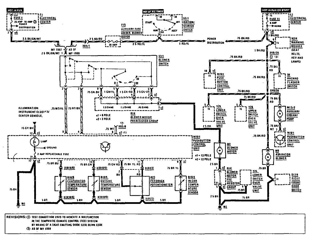 Hvac Wiring Diagrams 101
