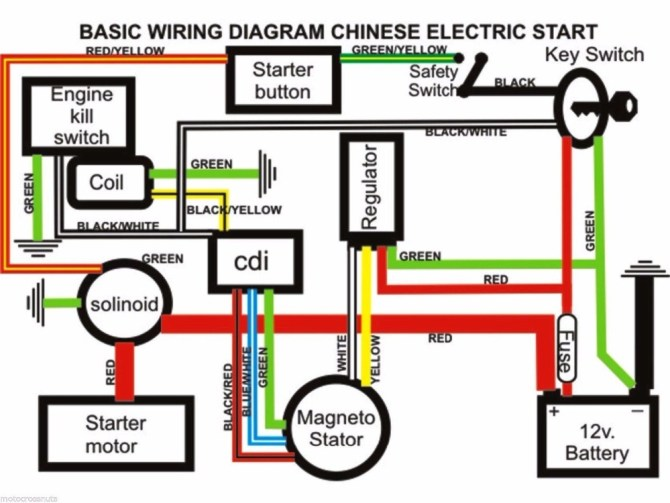 diagram wiring diagram for baja 110cc atvs 000 full version
