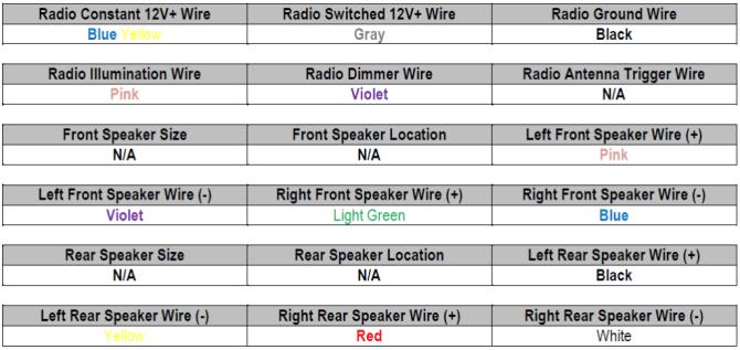 grafik hyundai xg350 radio wiring diagram 2005 full hd