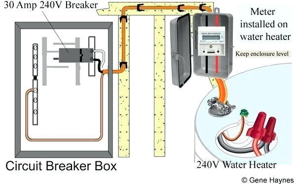 hot water heater wiring from fuse box  pietrodavicoit
