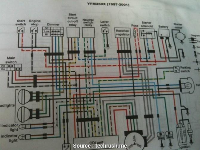 yamaha warrior fuse box  wiring diagram silkbrowsea