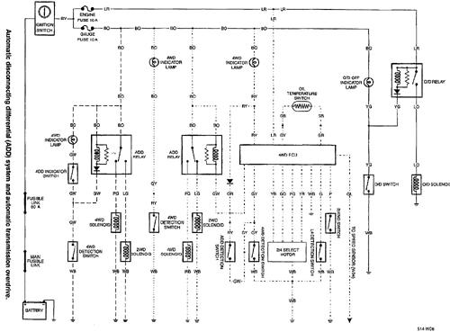 toyota surf wiring diagram  wiring diagram cycledesignb