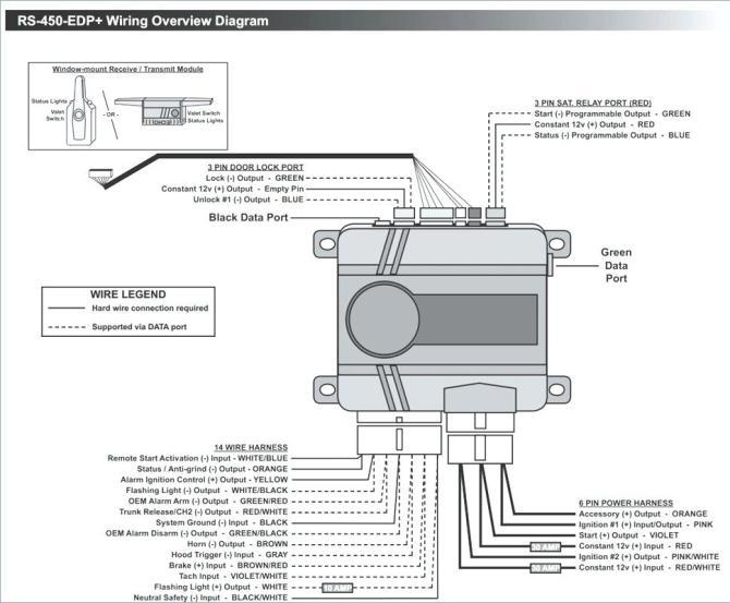 viper starter wiring diagram power gear leveling jacks