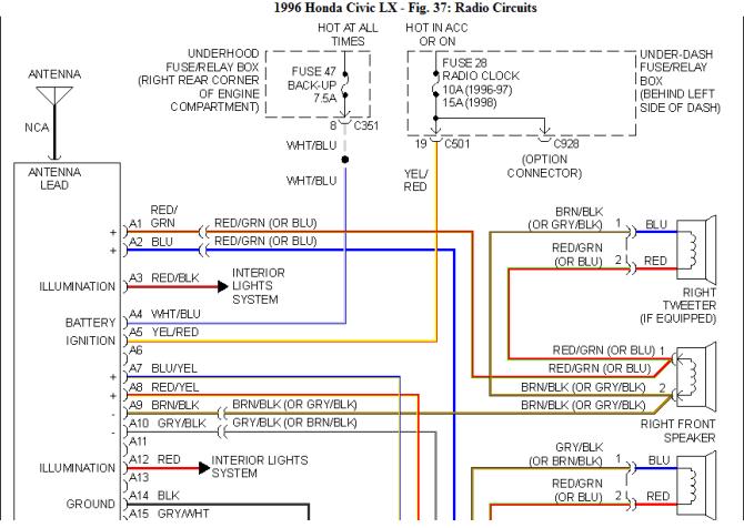 1996 honda civic stereo wiring diagram service entrance