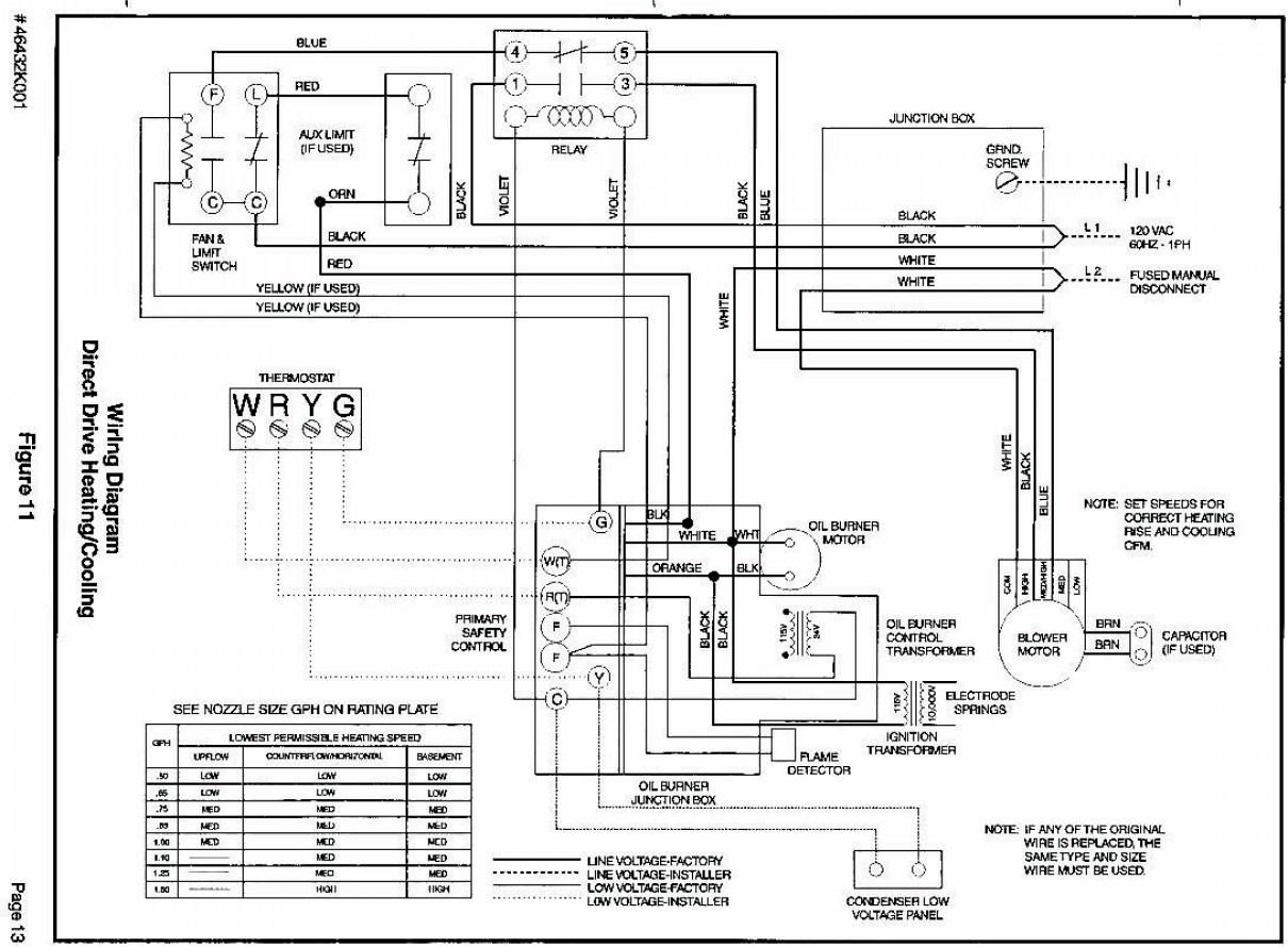 Rheem Prestige Wiring Diagram