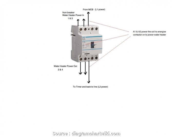 4p contactor wiring diagram  pietrodavicoit conductor