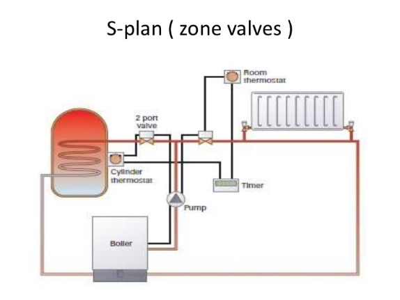 yh3737 plan central heating system schematic wiring