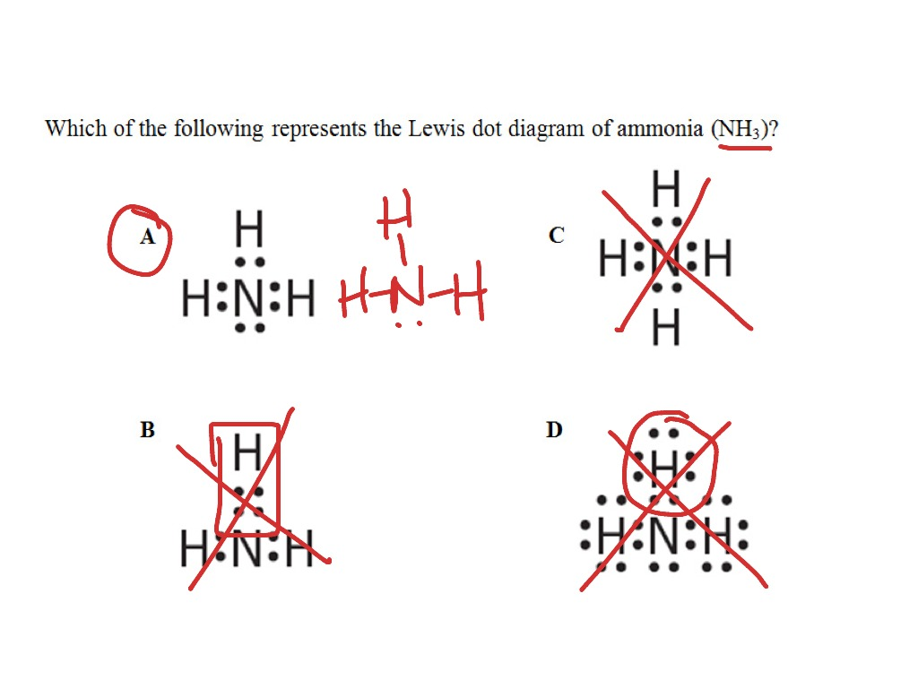 Hn Nh4cl Dot Diagram Download Diagram