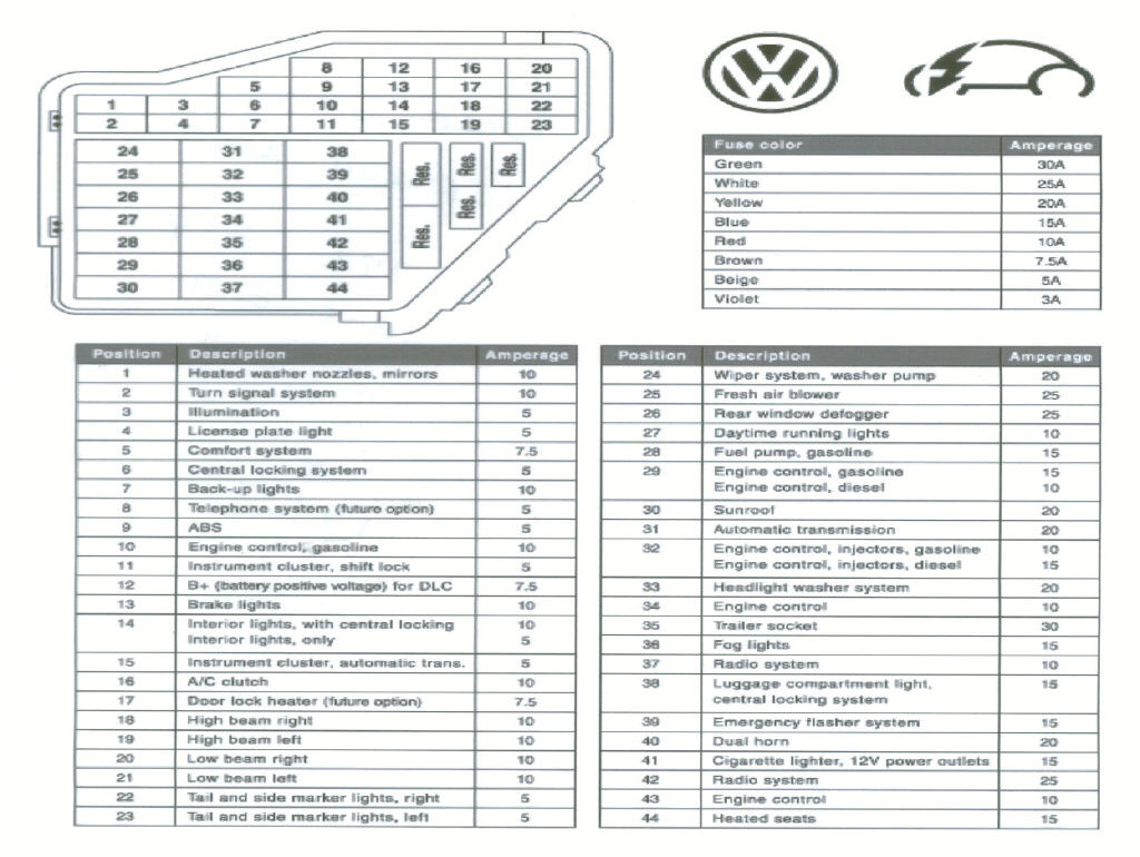 Ny Beetle Fuse Box Problems Wiring Diagram