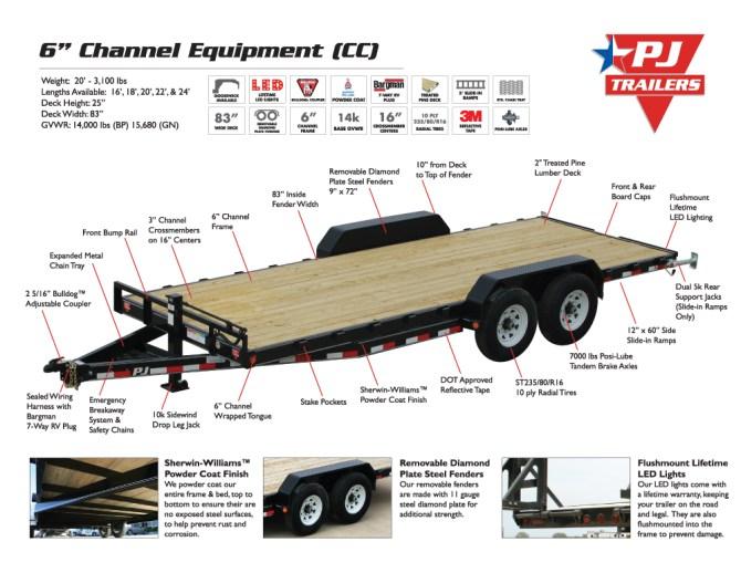 ot2798 trailer light wire diagram pj trailers trailer plug
