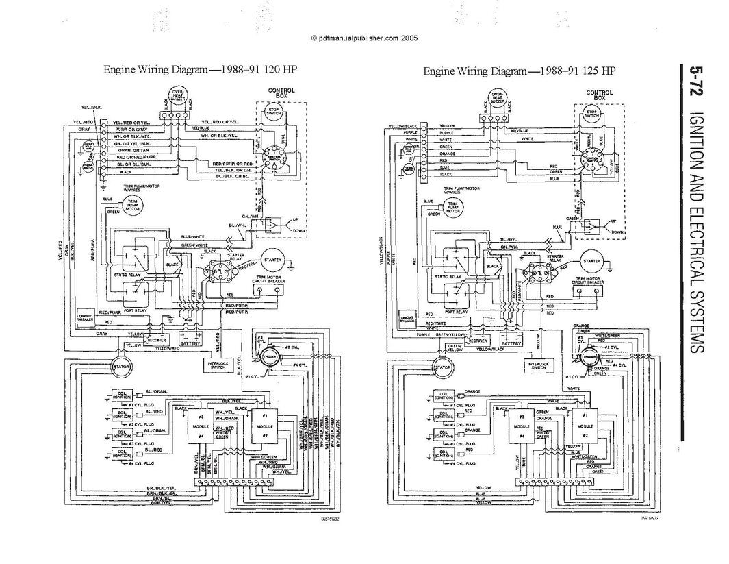 Wiring Diagrams For Bayliner Boats