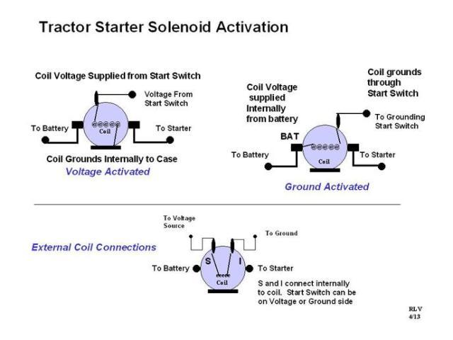 Ford Tractor Starter Solenoid Wiring Diagram   hobbiesxstyle   Ford Tractor Solenoid Wiring Diagram      hobbiesxstyle