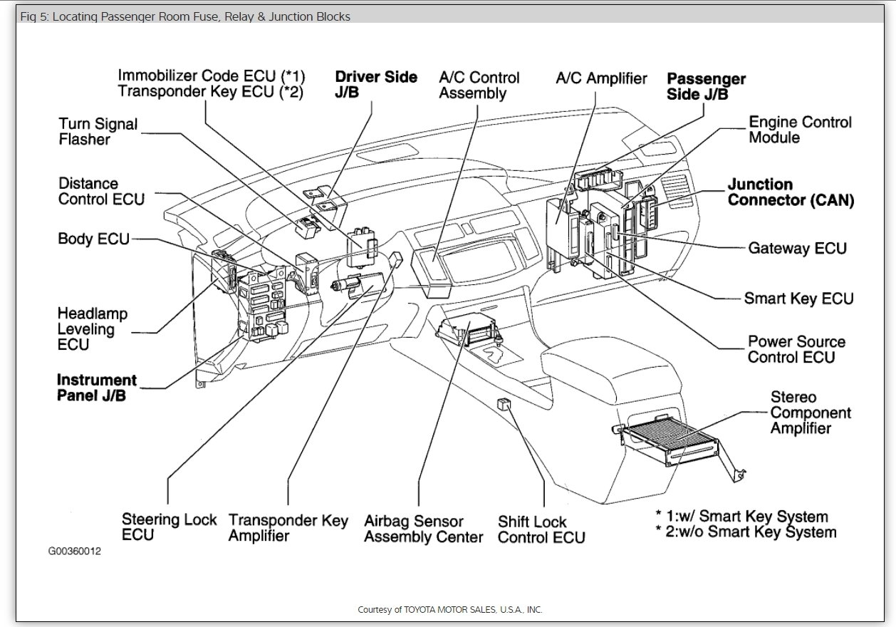 Xw Toyota Key Diagram Download Diagram