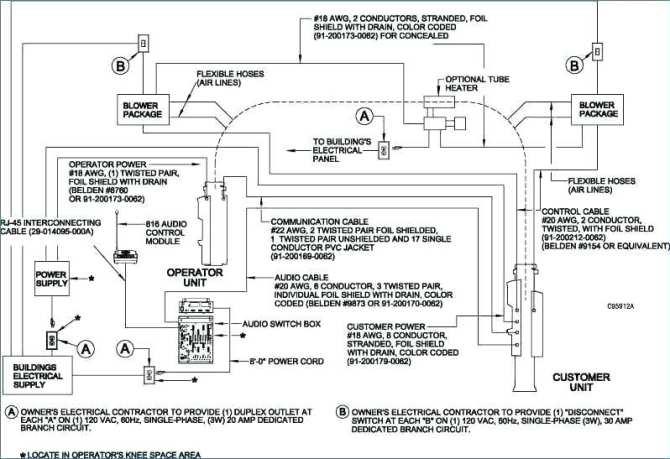 sd9845 meter base wiring to breaker box schematic wiring