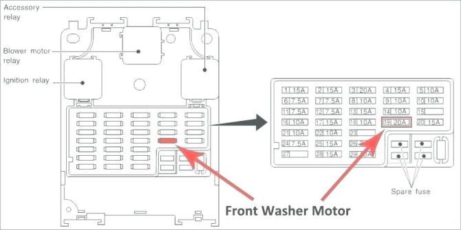 en7578 kawasaki rouser 220 wiring diagram download diagram