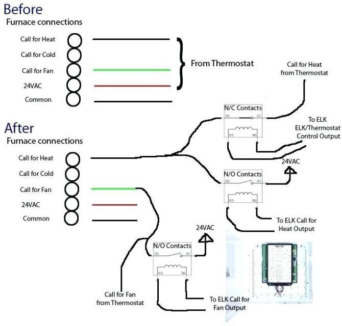 wiring diagram for swamp cooler  tractor starter wiring
