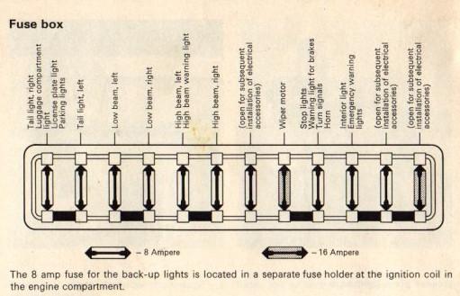 of 1970 vw bug fuse box  more wiring diagrams brainformula