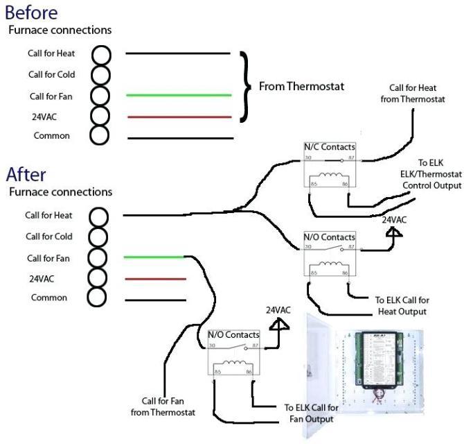 basic oil furnace thermostat wiring  orbit sprinkler wiring