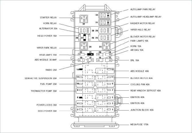 05 ford taurus fuse diagram  blog wiring diagrams name