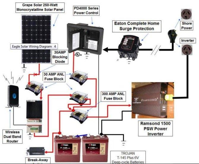 jayco fuse box location  wiring diagram diodecentrala