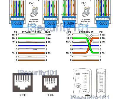 rj45 wiring diagram pdf mazda 2 dy wiring diagram  begeboy
