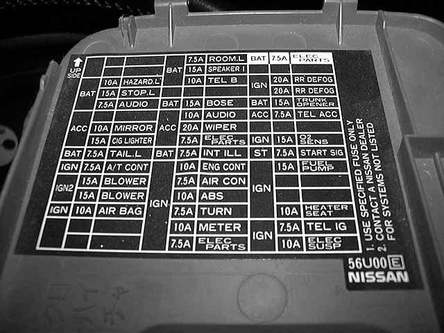 nissan maxima 97 fuse box  description wiring diagrams mile