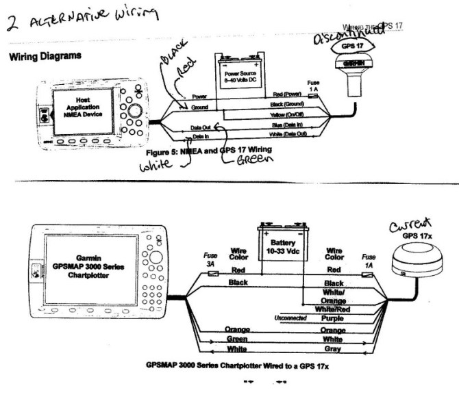 garmin gps wiring diagram 2006  wiring diagram overview