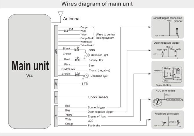octopus car alarm wiring diagram  wiring diagram for 4x4