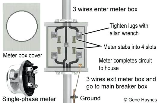meter base disconnect wiring diagram  heil electric wire