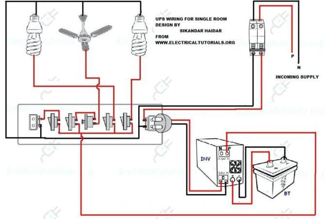 house inverter wiring  car alarm installation wiring
