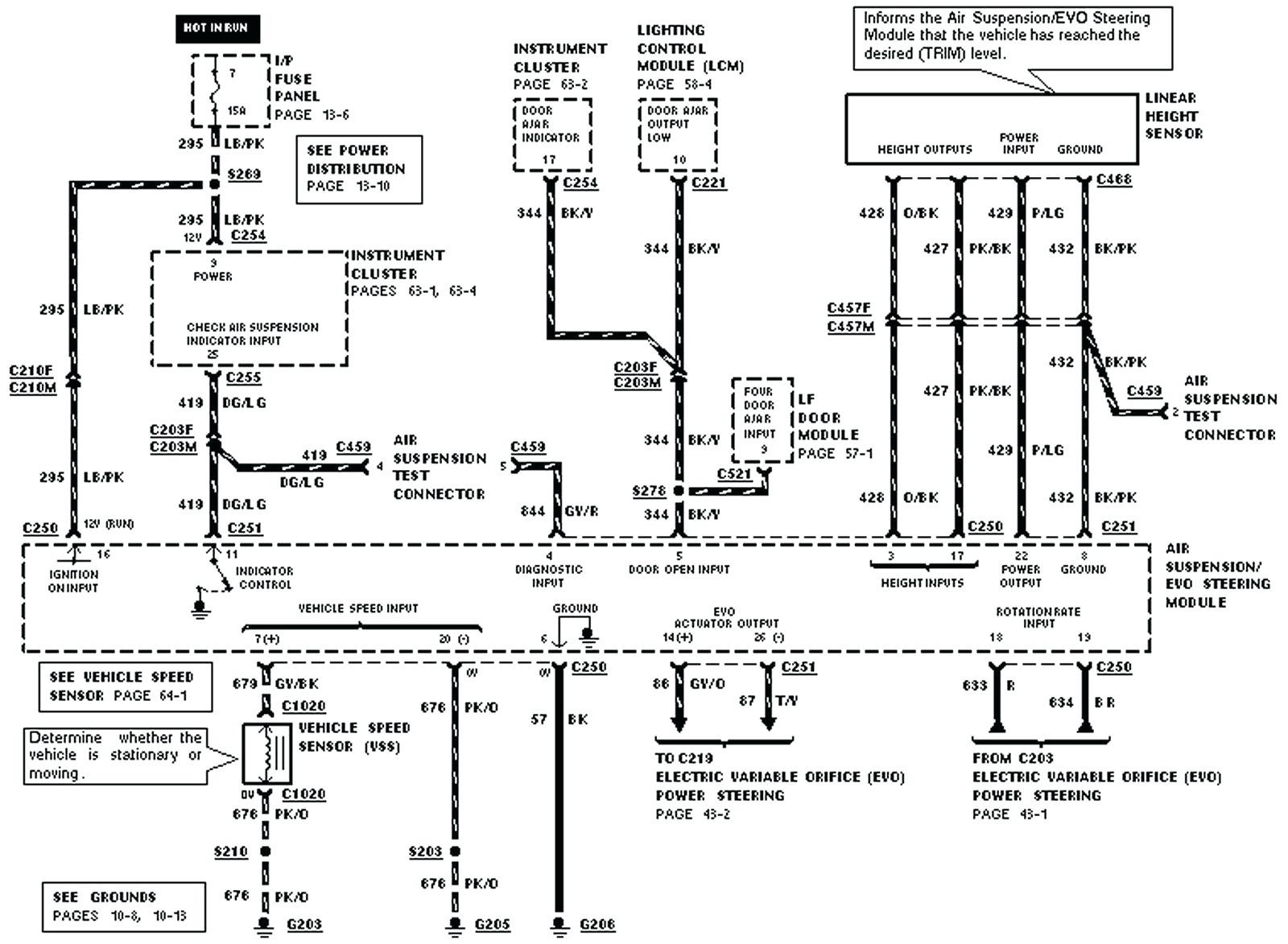 Lincoln Continental Wiring Diagram Lincoln