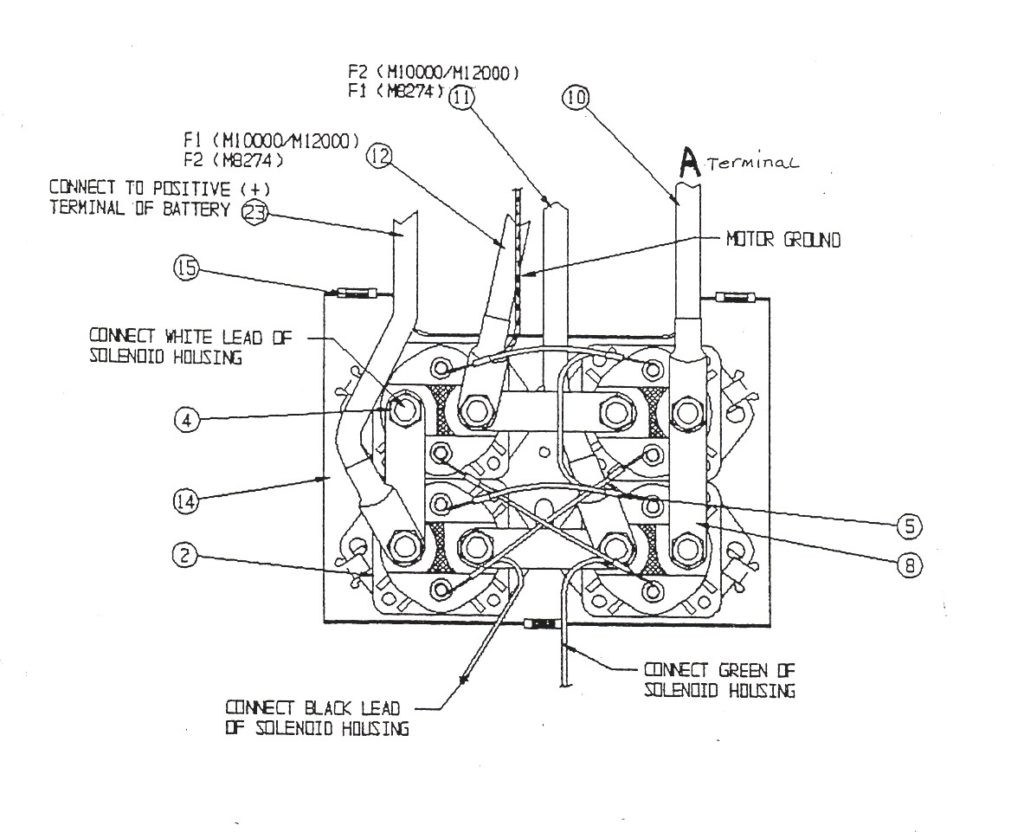 Warn Atv Solenoid Wiring Diagram