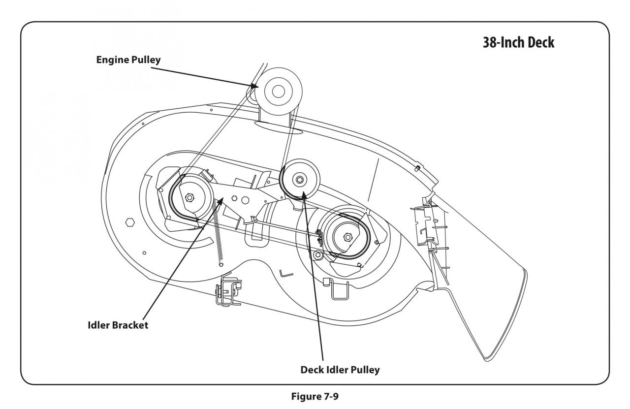 Za Mtd Belt Replacement Diagram Download Diagram