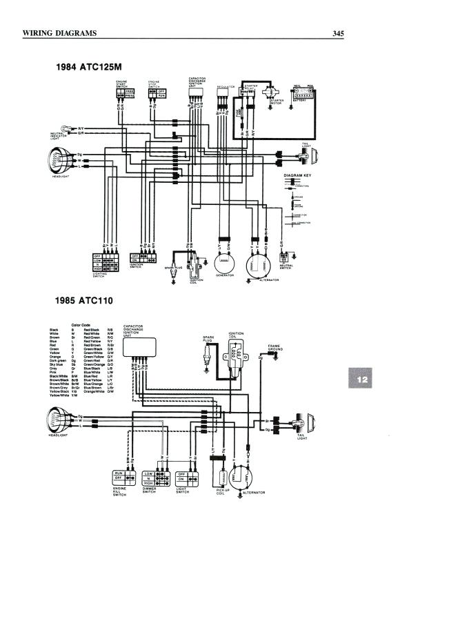 xn4922 atv wiring diagram chinese atv wiring diagram 110