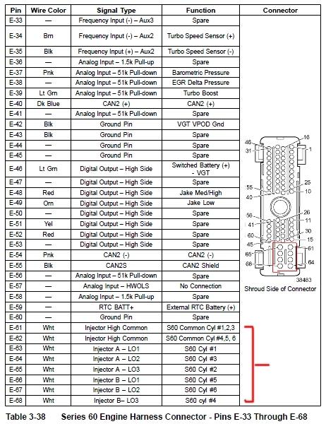 kg0586 ddec 2 ecm wiring diagram also detroit series 60