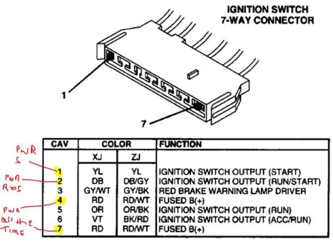 jeep yj ignition wiring  wiring diagrams options just