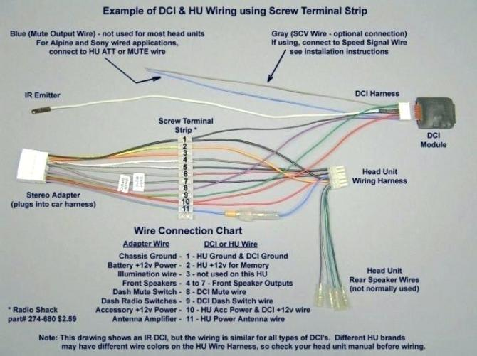 kenwood car audio wiring diagram on a 95 jeep cherokee