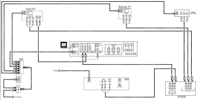 tv wiring diagram jayco jay flight  1996 chevy p30