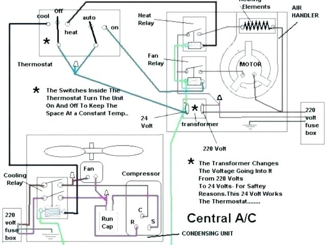 ac co wiring diagram  55 chevy truck ignition wiring