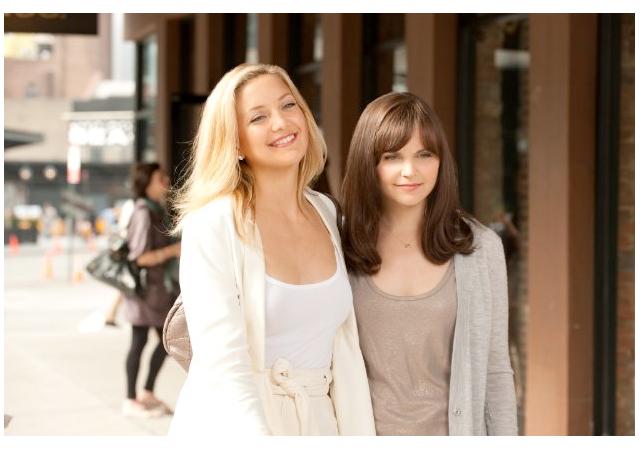 125745 13046971042 Something Borrowed Beauty: Get Kate Hudsons Glow