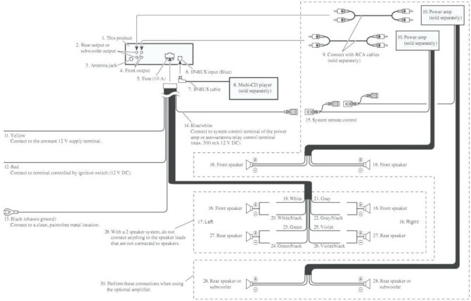diagram pioneer deh x9500bhs wiring diagram full version hd