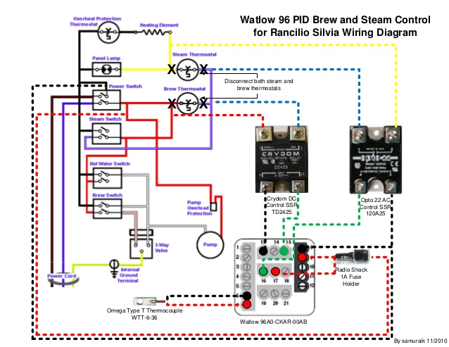 kf7942 wiring diagram electric brewery on electric brewery