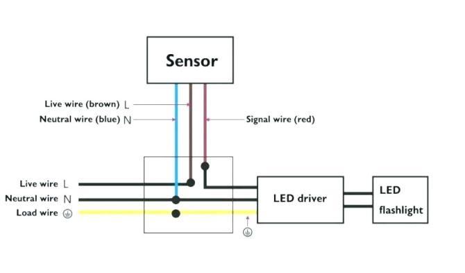 fg7174 wiring diagram for a security light pir wiring diagram