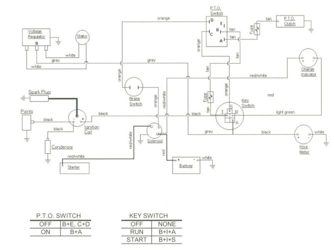 mtd wireing harness diagram  2003 chevy avalanche wiring