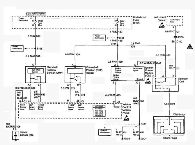 1999 gmc suburban ignition system wiring diagram  more