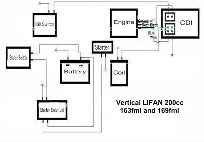 rx9488 lifan wiring diagram wiring diagram