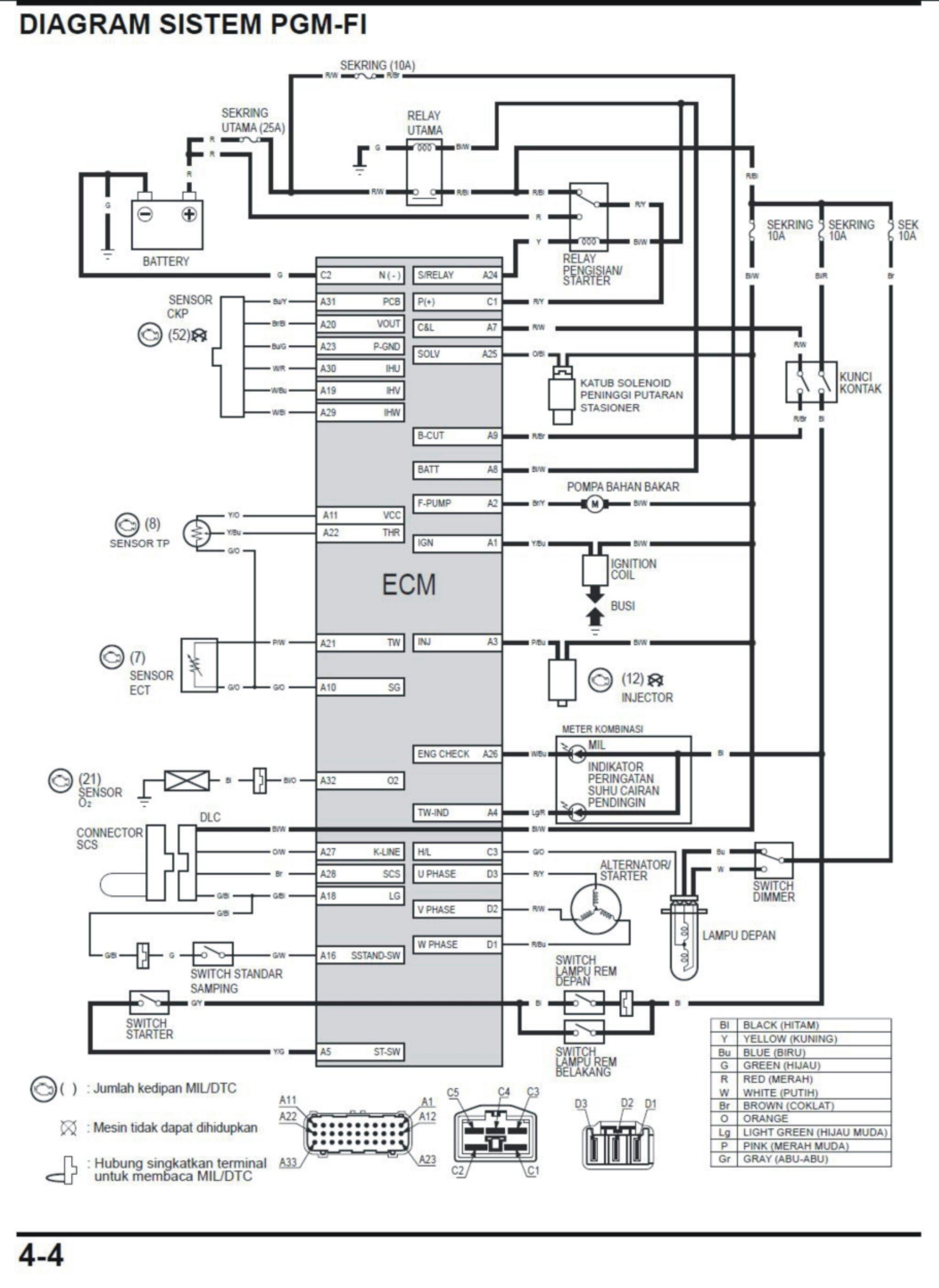 Download 30 Wiring Diagram Supra X 125 Karbu
